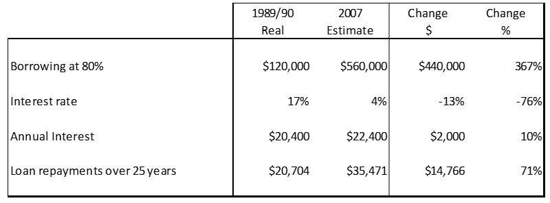 housing affordability