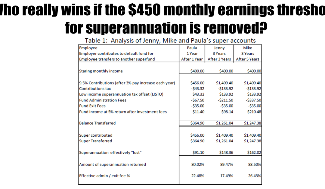 Who really wins if the $450 monthly earnings threshold for superannuation is removed?